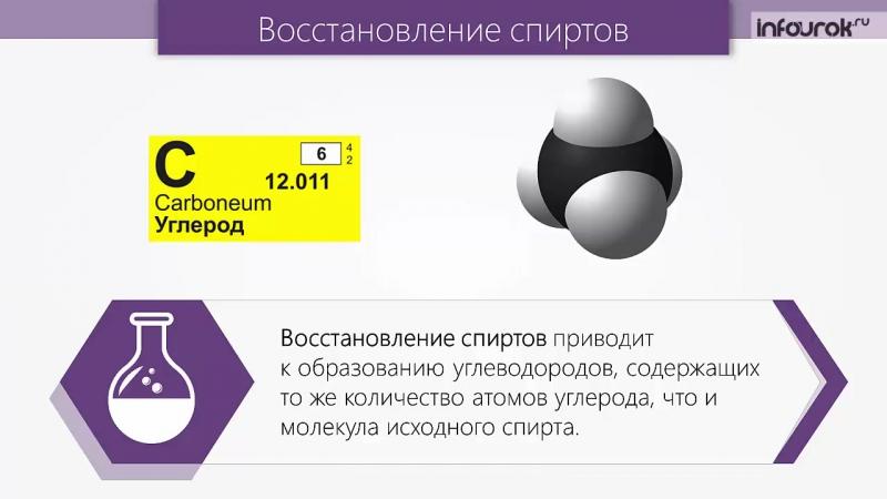 24. Химические свойства предельных одноатомных спиртов