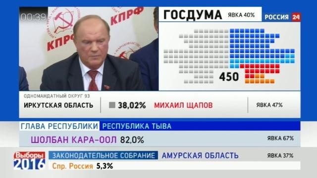 Новости на Россия 24 • Геннадий Зюганов назвал прошедшие выборы самыми грязными в истории
