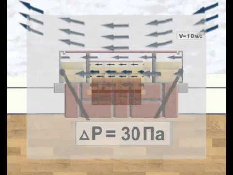 Навесной вентилируемый фасад (НВФ), часть 2