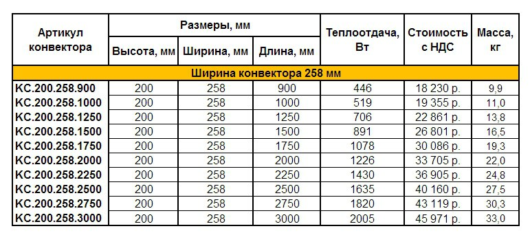 Прайс EVA KС.200.258 ширина 258 мм, высота 200 мм