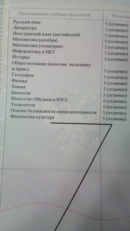 Захар Додонов  