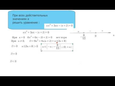 Решение квадратного уравнения с параметром.