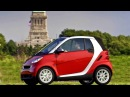 Smart fortwo passion cabrio US spec A45
