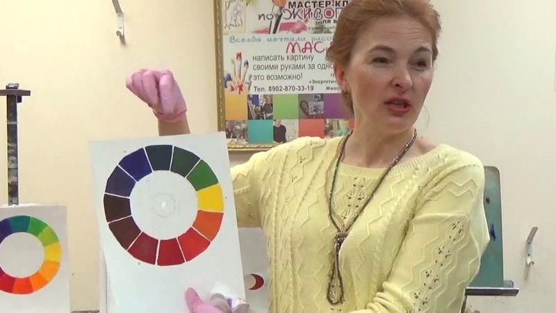 Про цвет. Понятие первичного, вторичного, третичного цвета и как их смешать.