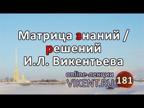 Матрица знаний решений И Л Викентьева Online лекция № 181