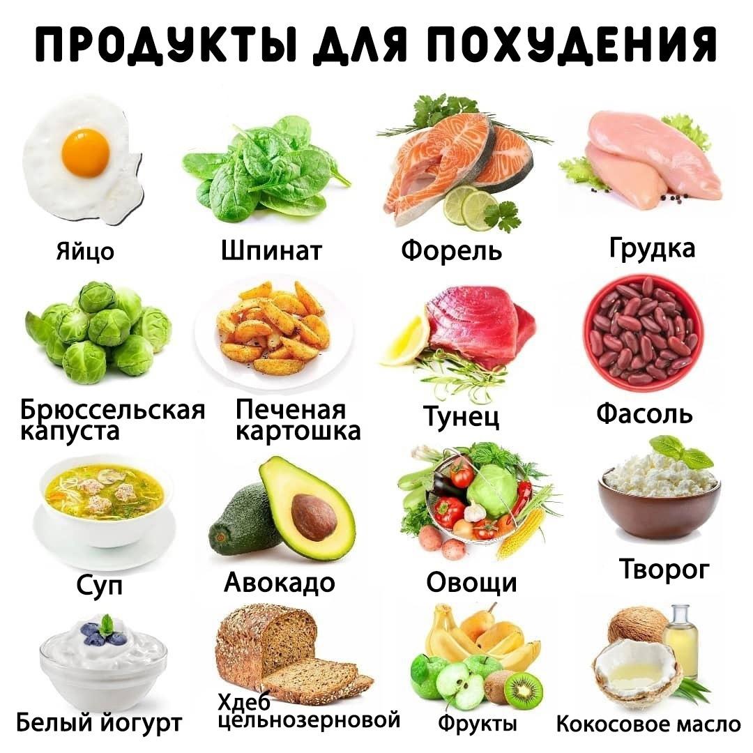 У нас есть ответ на вечный вопрос «Что съесть, чтобы похудеть?